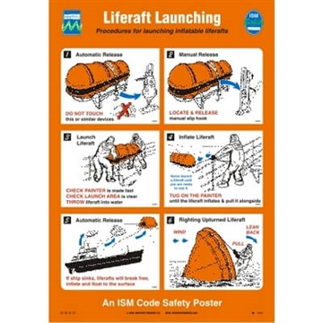 125.201 Liferaft Launching