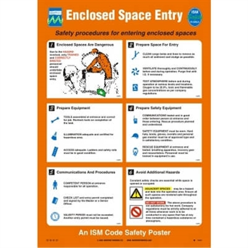 125.205 Enclosed Space Entry