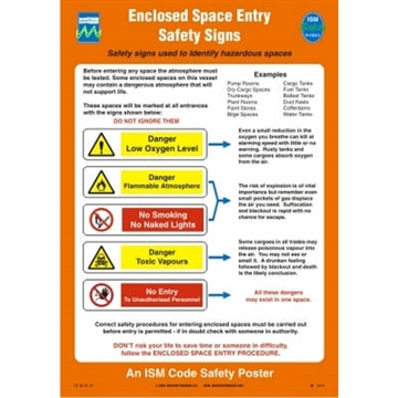 125.222 Enclosed Space Entry Safety Signs