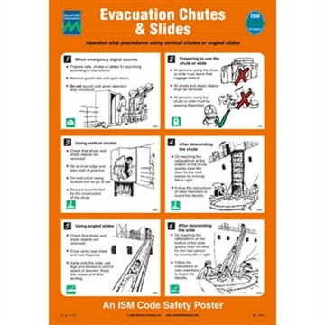 125.230 Evacuation Chutes & Slides