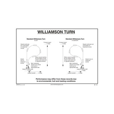 Williamson Turn Buy Safety Poster Here