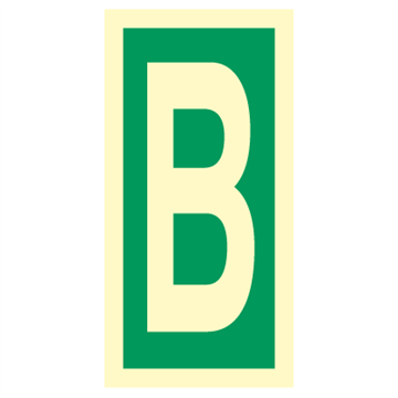 Character B - Direction Signs