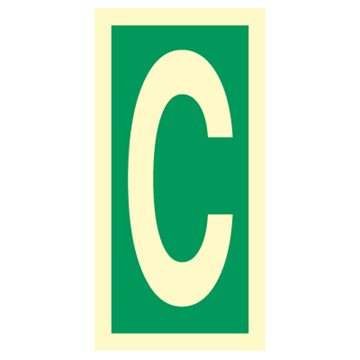 Character C - Direction Signs
