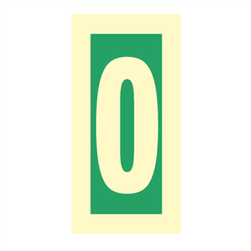 Number 0 - Direction Signs