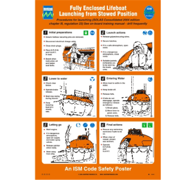 125.203 Fully Enclosed Lifeboat - Launching from Stowed Position - Safety and awareness posters