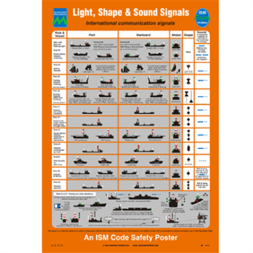 125.225 Light, Shape & Sound Signal - Safety and awareness posters