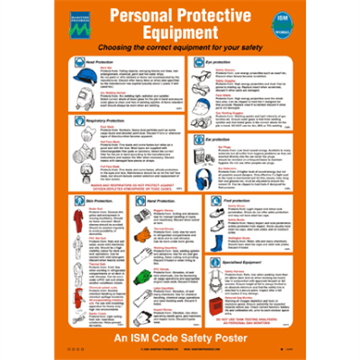 125.219 Personal Protective Equipment - Safety and awareness posters